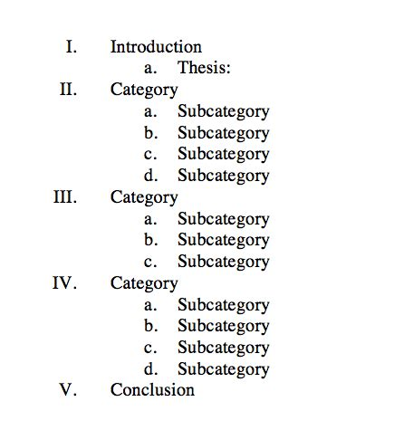 Detailed formal sentence outline your research paper